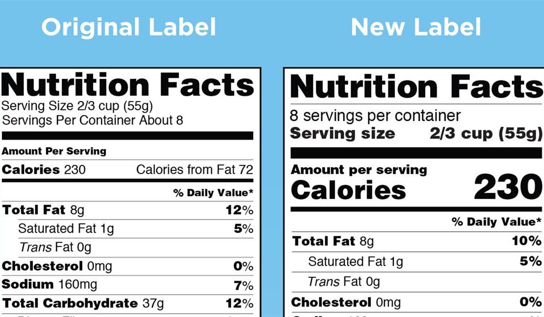 Nutrition Facts Label Changes 2020